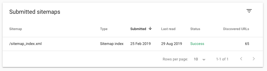 Uploaded sitemap in google search console
